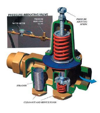 Pressure Regulator Information Vallecitos Water District
